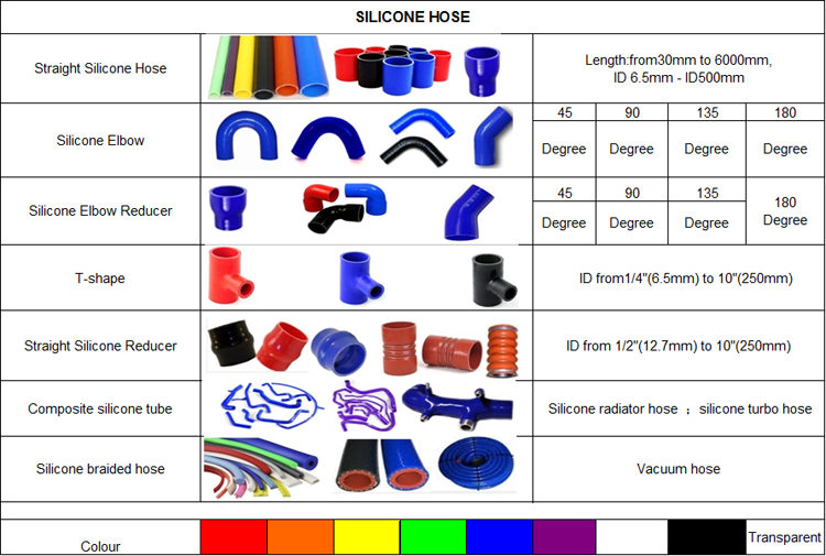 specification of silicone hose